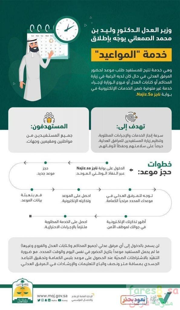 شرح طريقة حجز موعد عن طريق ناجز وزارة العدل لمراجعة المحكمة او القيام بأي خدمات عدلية
